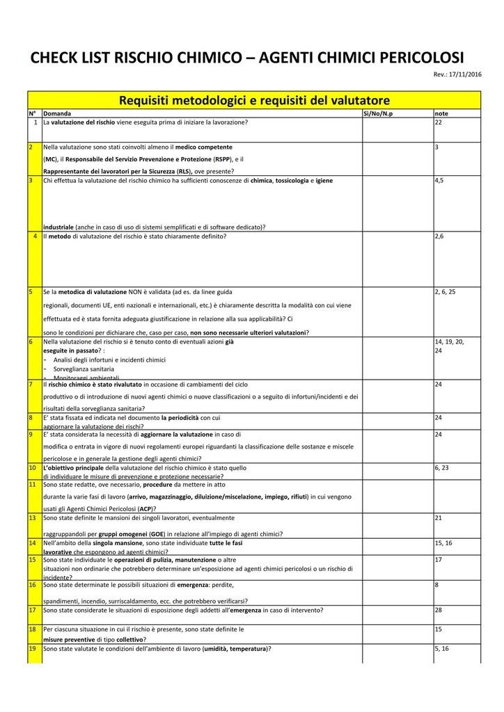 check list in excel con 160 punti di verifica sugli agenti chimici pericolosi e cancerogeni e ...