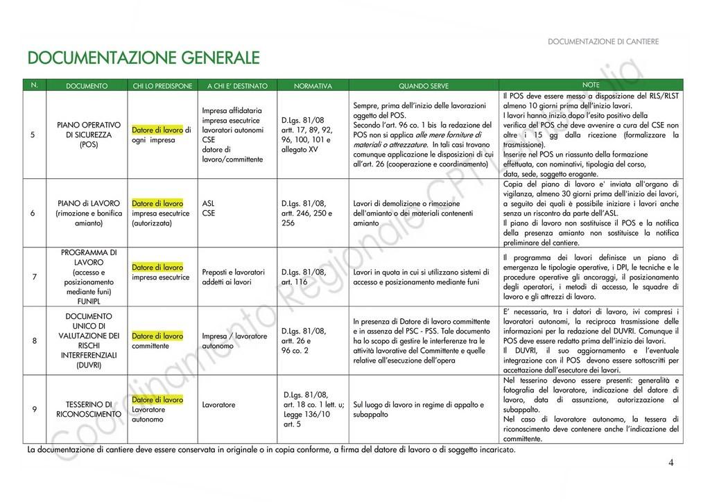 legge 194 testo pdf