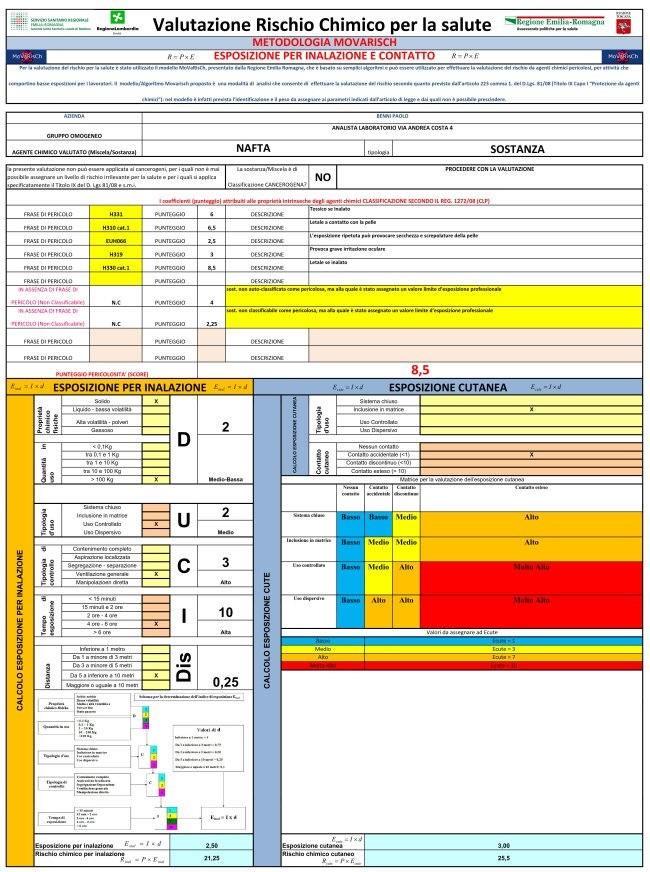 Valutazione del rischio chimico in excel con metodo movarisch for Software di progettazione edilizia domestica
