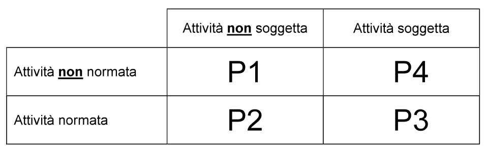 CRITERI GENERALI PER LA VALUTAZIONE DEI RISCHI DI INCENDIO ...