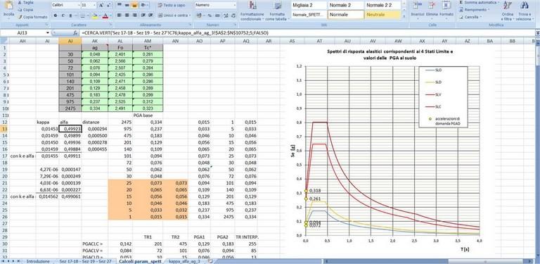Software scheda di sintesi verifica vulnerabilita 39 sismica for Software di progettazione di edifici domestici