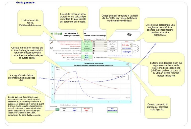 Rischio chimico modello francese for Modello di paese francese