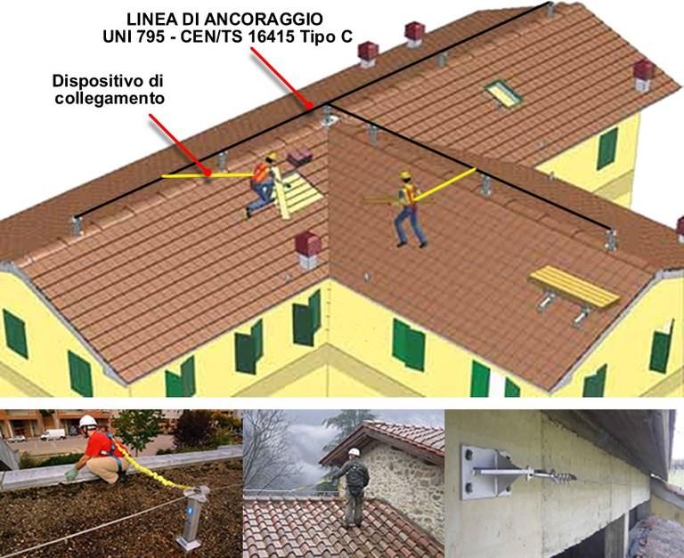 Transito ed esecuzione di lavori sulla copertura linee vita for Piani di casa tetto in metallo