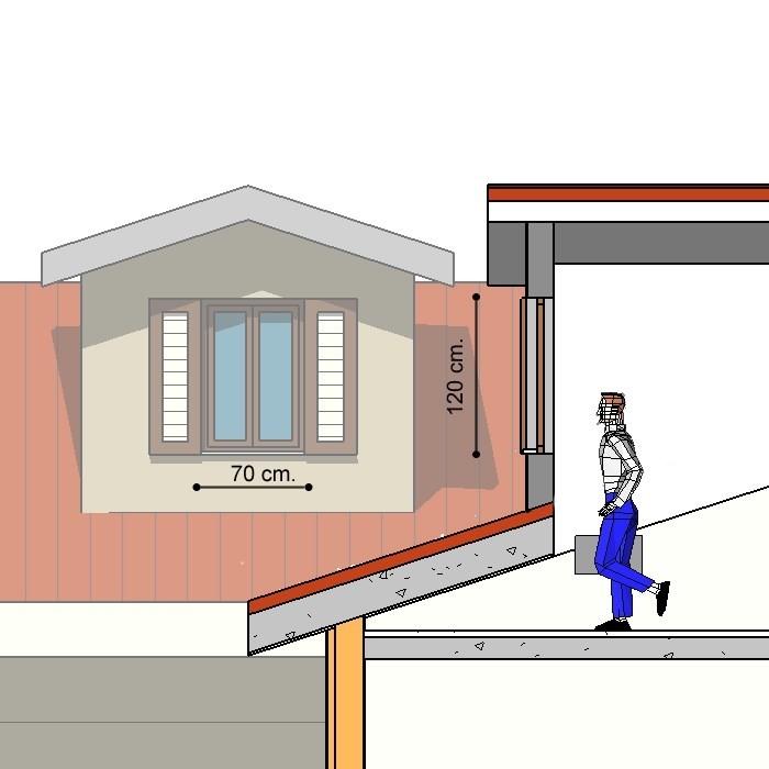 Accesso copertura dimensioni minime confortevole for Misure lucernari per tetti