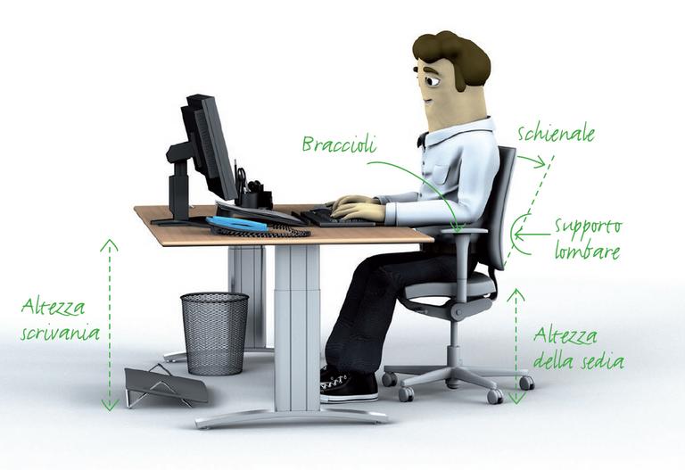 Domande pi frequenti sul tema della postazione di lavoro for Ufficio lavoro